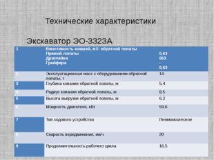 Технические характеристики Экскаватор ЭО-3323А 1 Вместимость ковшей, м3: обр