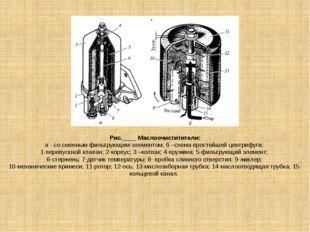 Рис.____ Маслоочиститители: а - со сменным фильтрующим элементом; б –схема п