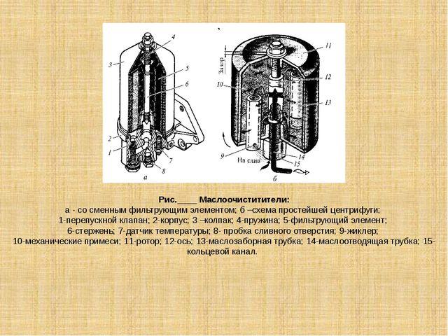 Рис.____ Маслоочиститители: а - со сменным фильтрующим элементом; б –схема п...