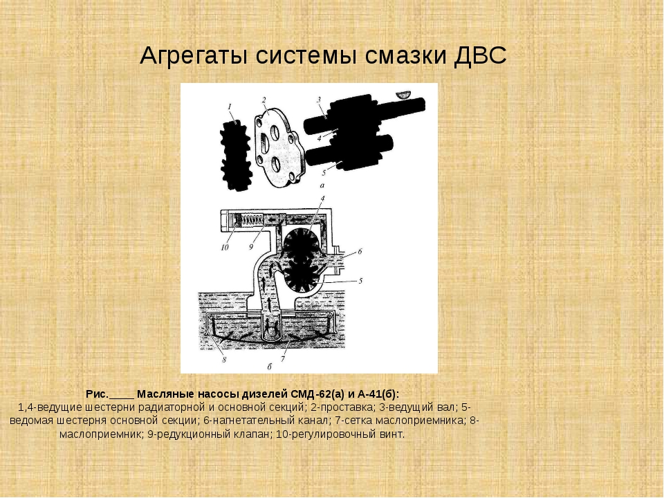 Агрегаты системы смазки ДВС Рис.____ Масляные насосы дизелей СМД-62(а) и А-41...