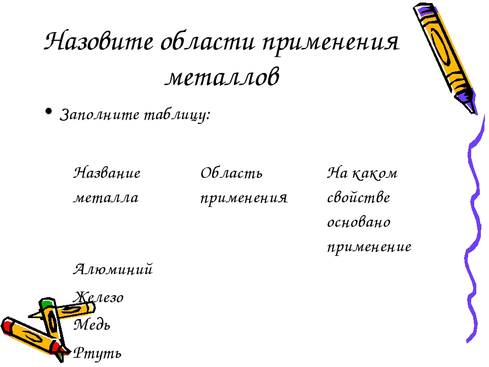 Назовите области применения металлов Заполните таблицу: