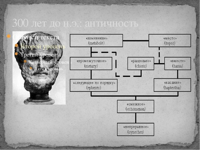 300 лет до н.э.: античность