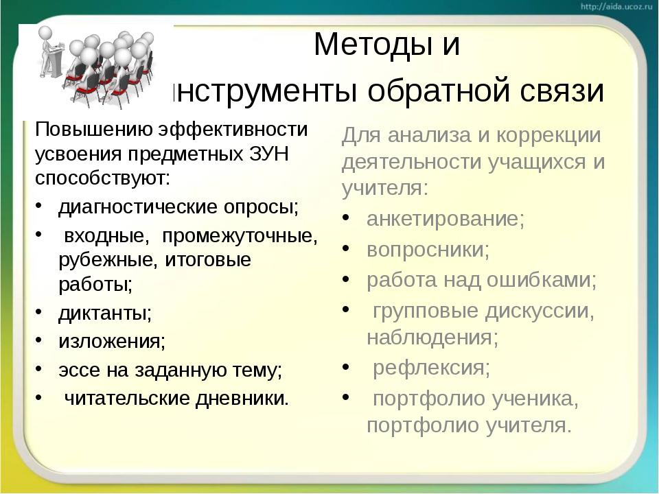 Методы и инструментыобратной связи Повышениюэффективности усвоения предмет...