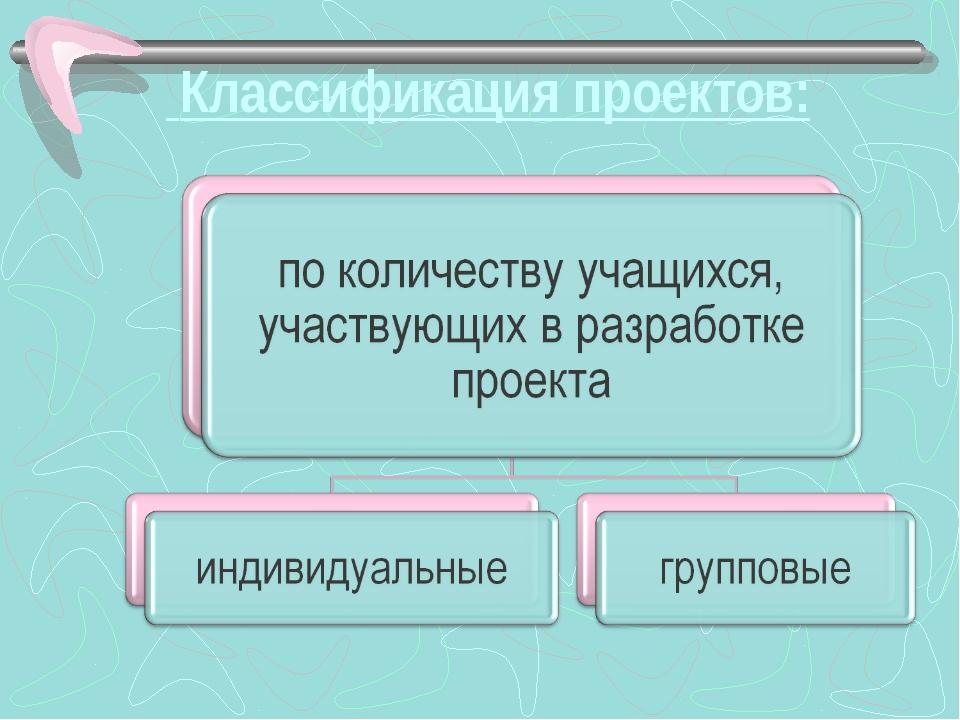 Классификация проектов: