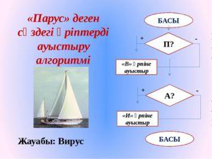 «Парус» деген сөздегі әріптерді ауыстыру алгоритмі Жауабы: Вирус БАСЫ П? «В»