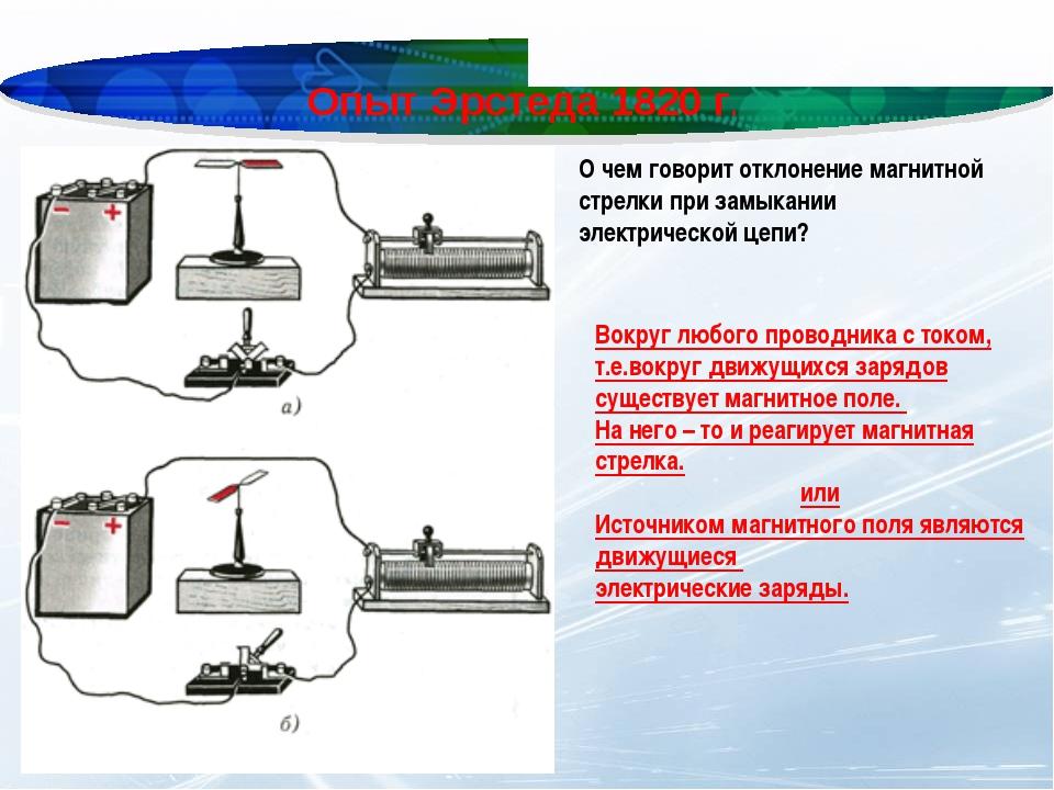 Опыт Эрстеда 1820 г. О чем говорит отклонение магнитной стрелки при замыкании...
