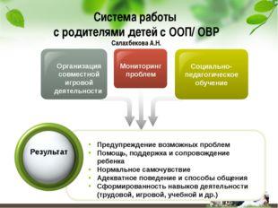 Система работы с родителями детей с ООП/ ОВР Салахбекова А.Н. Организация сов