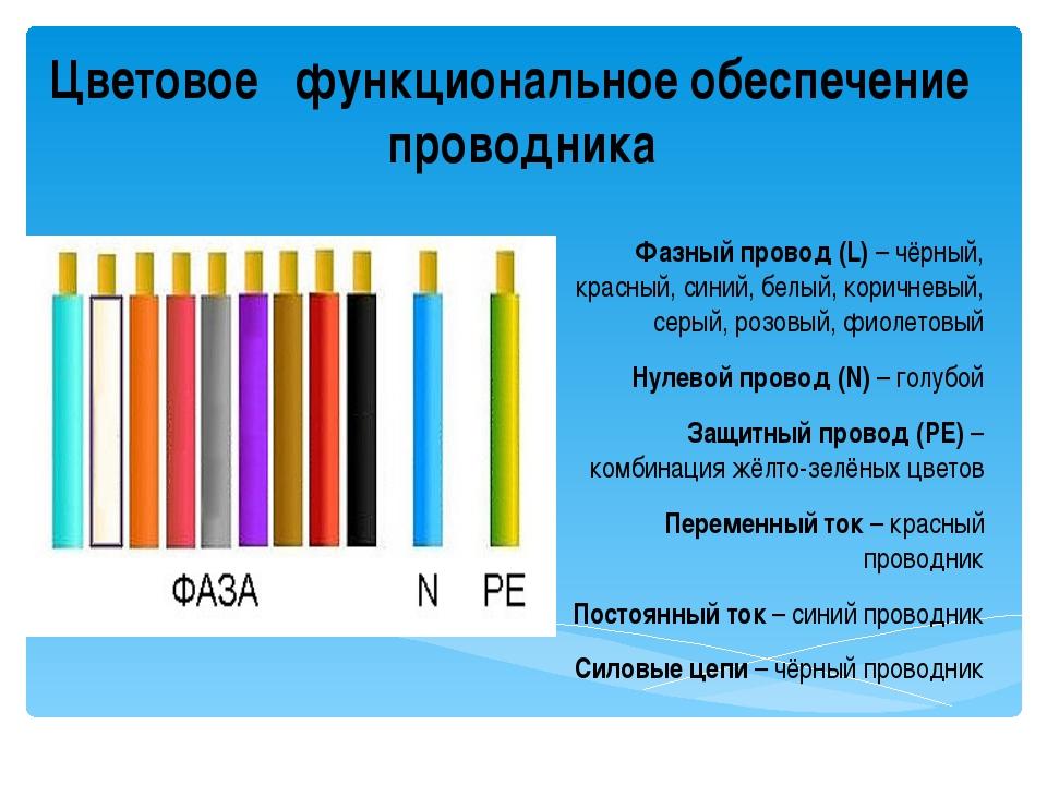 Цветовое функциональное обеспечение проводника Фазный провод (L) – чёрный, кр...