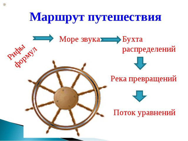 Рифы формул Море звука Бухта распределений Река превращений Поток уравнений М...