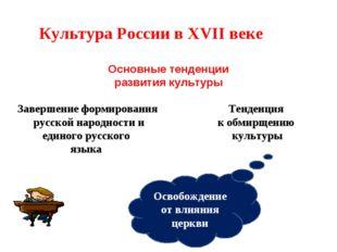 Освобождение от влияния церкви Завершение формирования русской народности и е