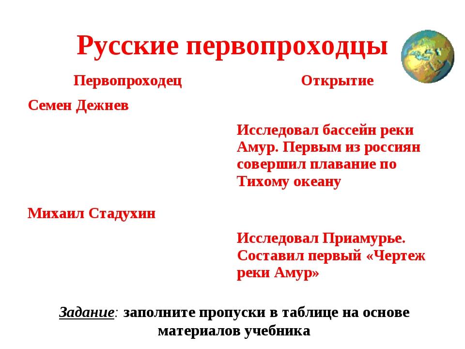 Русские первопроходцы Задание: заполните пропуски в таблице на основе материа...
