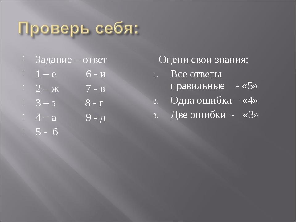 Задание – ответ 1 – е 6 - и 2 – ж 7 - в 3 – з 8 - г 4 – а 9 - д 5 - б Оцени с...