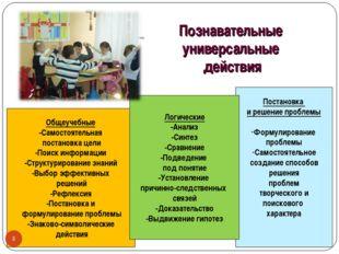 Общеучебные -Самостоятельная постановка цели -Поиск информации -Структурирова