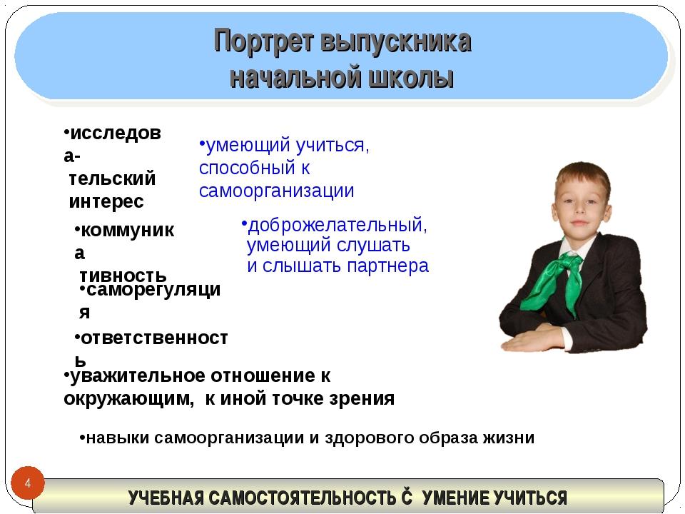 Портрет выпускника начальной школы коммуника тивность навыки самоорганизации...