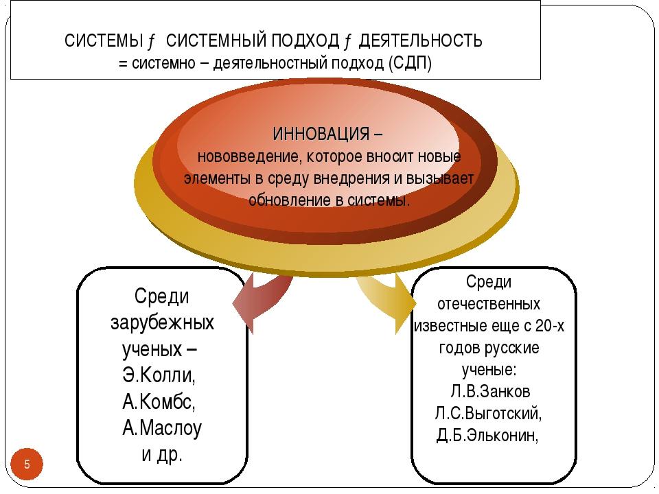 СИСТЕМЫ → СИСТЕМНЫЙ ПОДХОД →ДЕЯТЕЛЬНОСТЬ = системно – деятельностный подход...