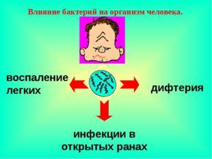 дифтерия воспаление легких инфекции в открытых ранах Влияние бактерий на орг