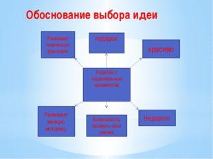 Обоснование выбора идеи Кошелёк с национальным орнаментом подарок Развивает