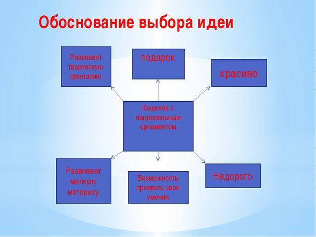 Обоснование выбора идеи Кошелёк с национальным орнаментом подарок Развивает...
