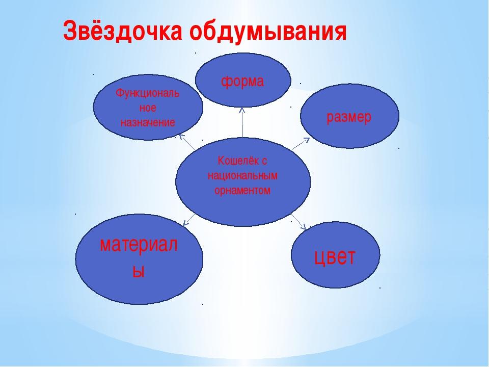 Звёздочка обдумывания Кошелёк с национальным орнаментом форма Функциональное...