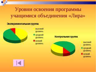 Уровни освоения программы учащимися объединения «Лира»