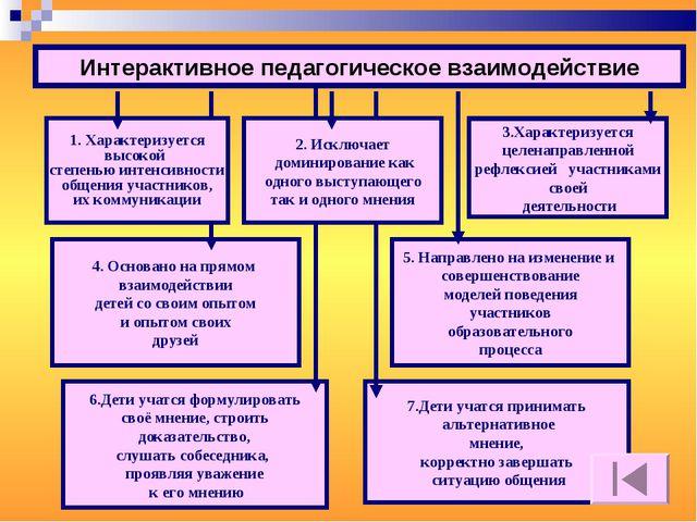 7.Дети учатся принимать альтернативное мнение, корректно завершать ситуацию о...