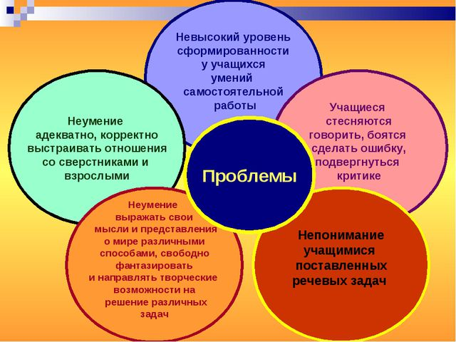 Невысокий уровень сформированности у учащихся умений самостоятельной работы У...