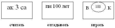 http://festival.1september.ru/articles/412564/img1.jpg