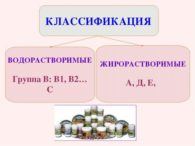 ВОДОРАСТВОРИМЫЕ Группа В: В1, В2… С ЖИРОРАСТВОРИМЫЕ А, Д, Е, КЛАССИФИКАЦИЯ