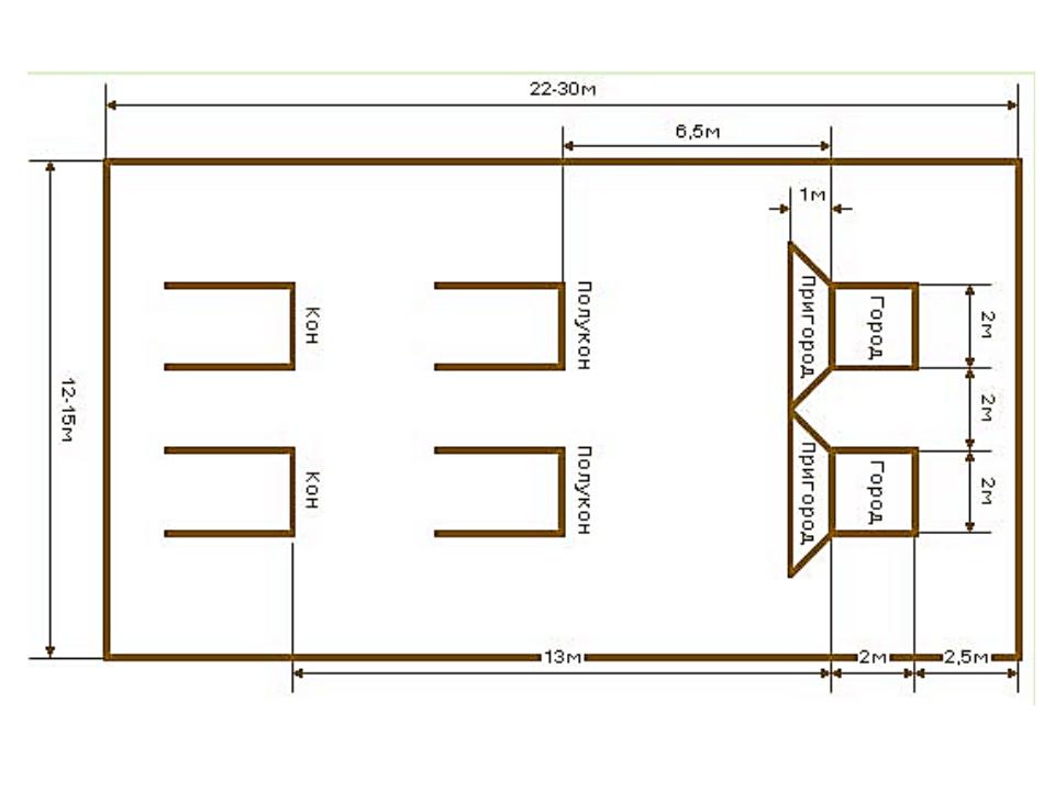 Размеры площадки («город») — 2х2 м; расстояние от места бросков: дальнее («ко...