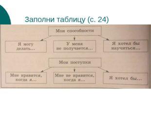 Заполни таблицу (с. 24)
