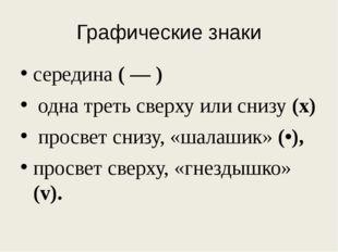 Графические знаки середина ( — ) однатреть сверху или снизу (х) просвет сниз