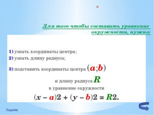 Для того чтобы составить уравнение окружности, нужно: 1) узнать координаты ц