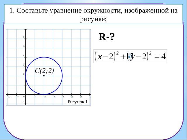 R rr0- 1. Составьте уравнение окружности, изображенной на рисунке: R-? С (Хо;...
