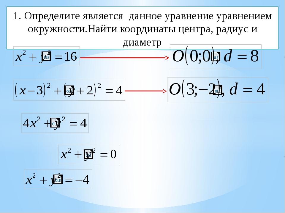 1. Определите является данное уравнение уравнением окружности.Найти координат...