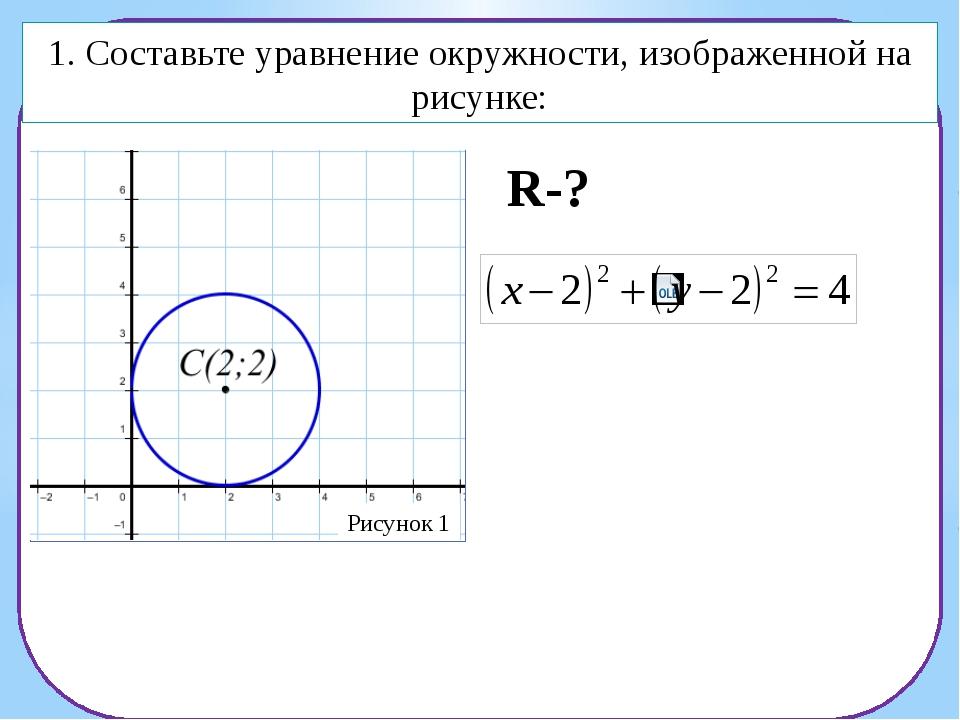 Уравнение окружности изображенной на рисунке