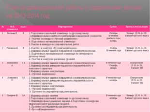 План индивидуальной работы с одаренными детьми на 2013-2014 год № Ф.И. учащег