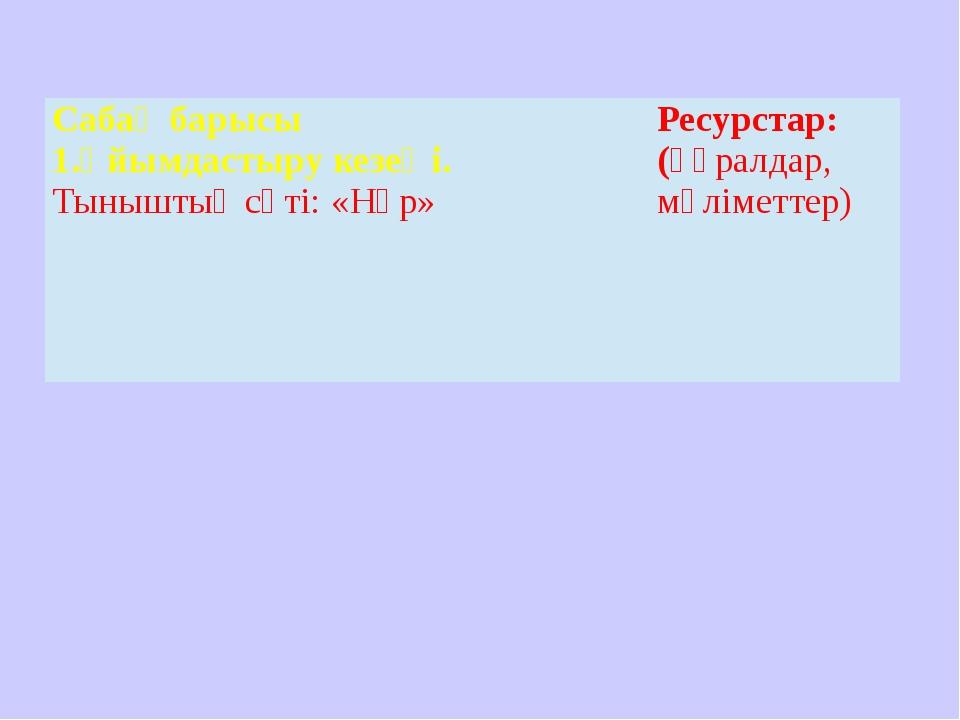Сабақ барысы 1.Ұйымдастыру кезеңі.Тыныштық сәті: «Нұр» Ресурстар:(құралдар, м...