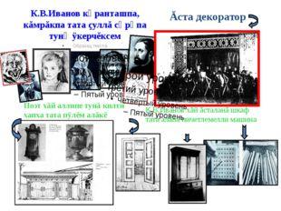 К.В.Иванов кӑранташпа, кăмрăкпа тата çуллă сӑрӑпа тунӑ ÿкерчĕксем Ăста декора