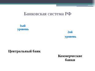 Пассивные операции ЦБ Активные операции ЦБ Эмиссия банкнот и монет Прием вкла