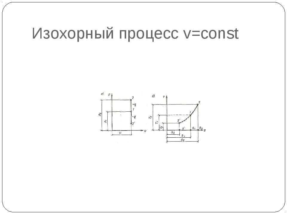 Изохорный процесс v=const