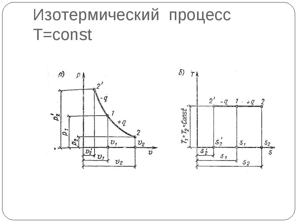 Изотермический процесс T=const