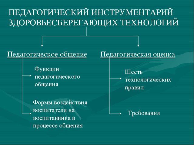 ПЕДАГОГИЧЕСКИЙ ИНСТРУМЕНТАРИЙ ЗДОРОВЬЕСБЕРЕГАЮЩИХ ТЕХНОЛОГИЙ Педагогическое о...