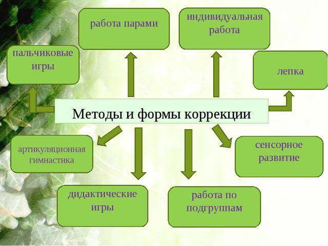 Методы и формы коррекции пальчиковые игры индивидуальная работа работа парами...