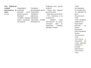 VIII. Рефлексия учебной деятельности на уроке (3 мин) Формулирует конечный р