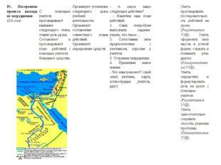 IV. Построение проекта выхода из затруднения (3-5 мин) С помощью учителя про