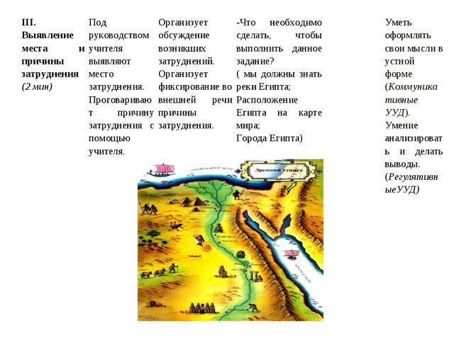 III. Выявление места и причины затруднения (2 мин)Под руководством учителя в...