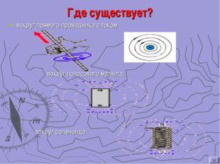 Где существует? вокруг прямого проводника с током вокруг полосового магнита;