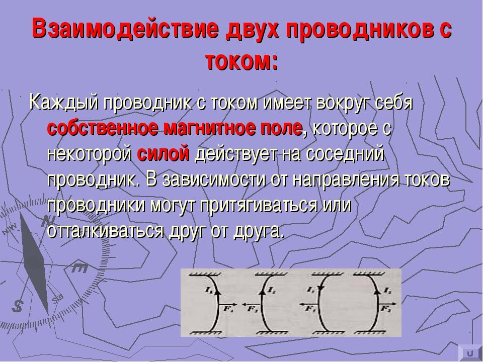 Взаимодействие двух проводников с током: Каждый проводник с током имеет вокру...