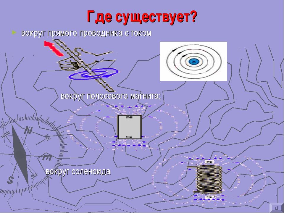 Где существует? вокруг прямого проводника с током вокруг полосового магнита;...