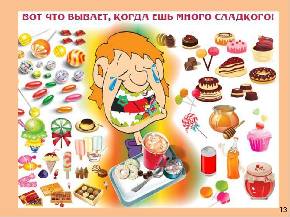 Полезная еда картинки для плаката